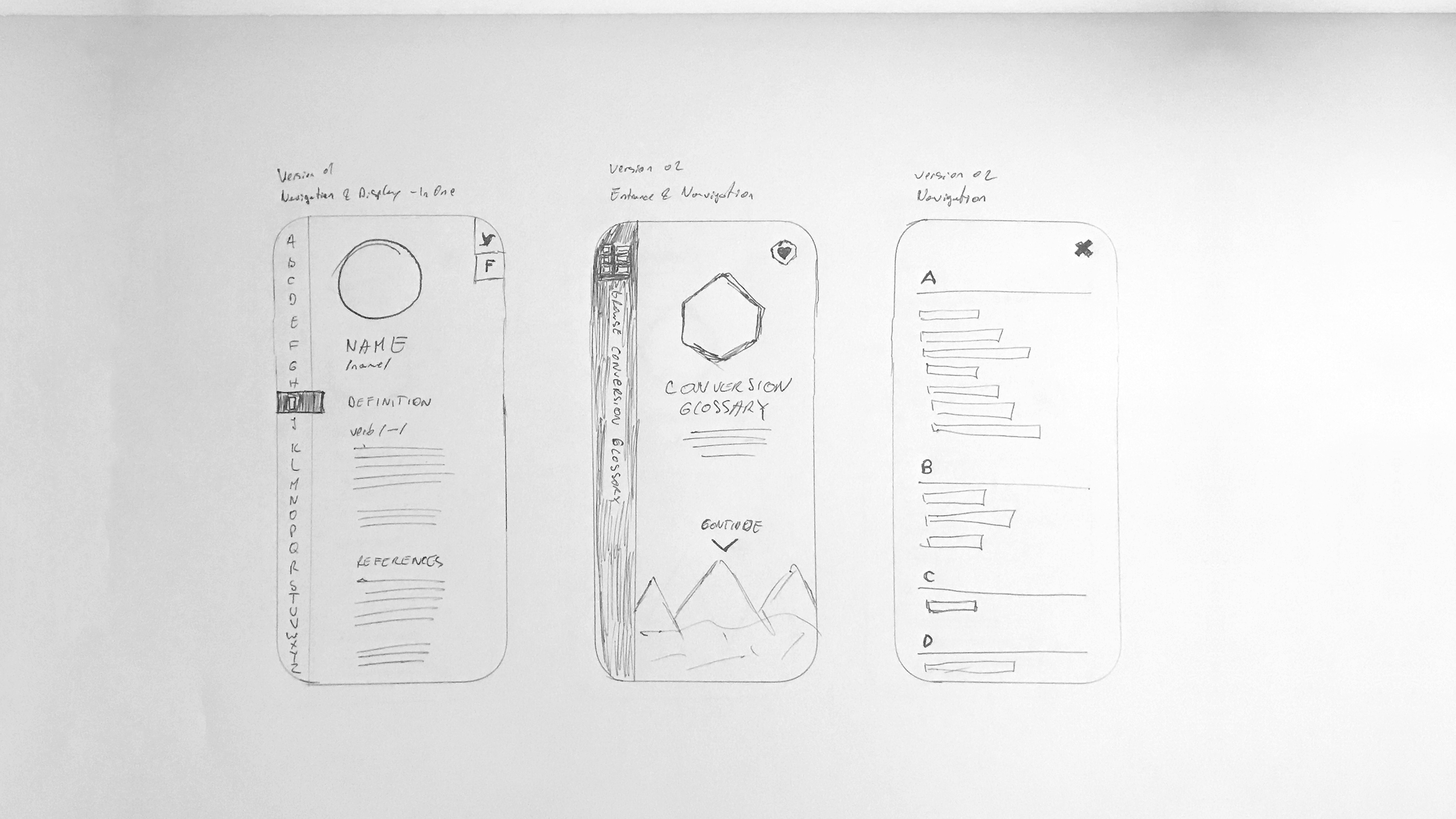 conversion-glossary-wireframe-sketches-01