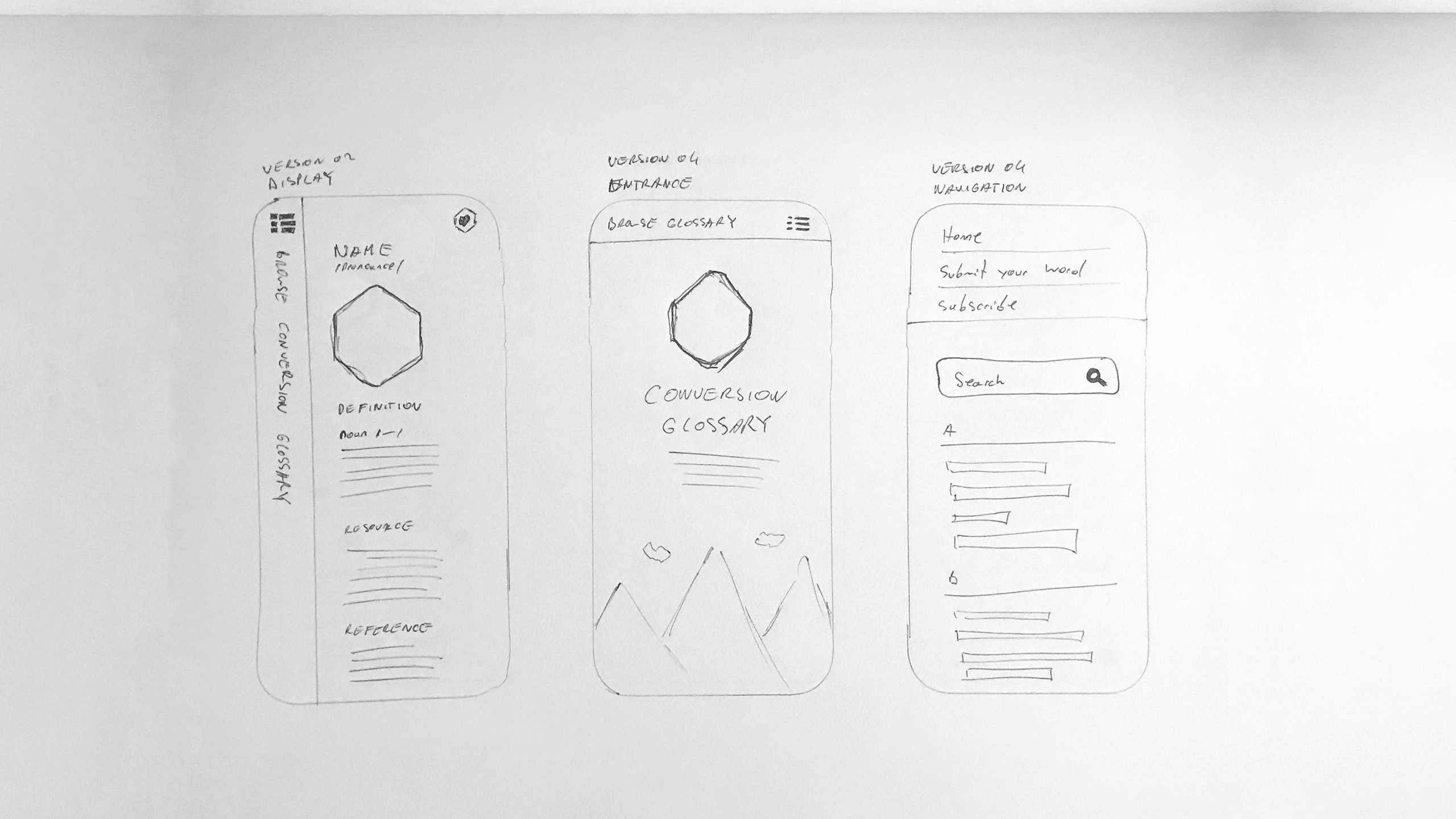 conversion-glossary-wireframe-sketches-02