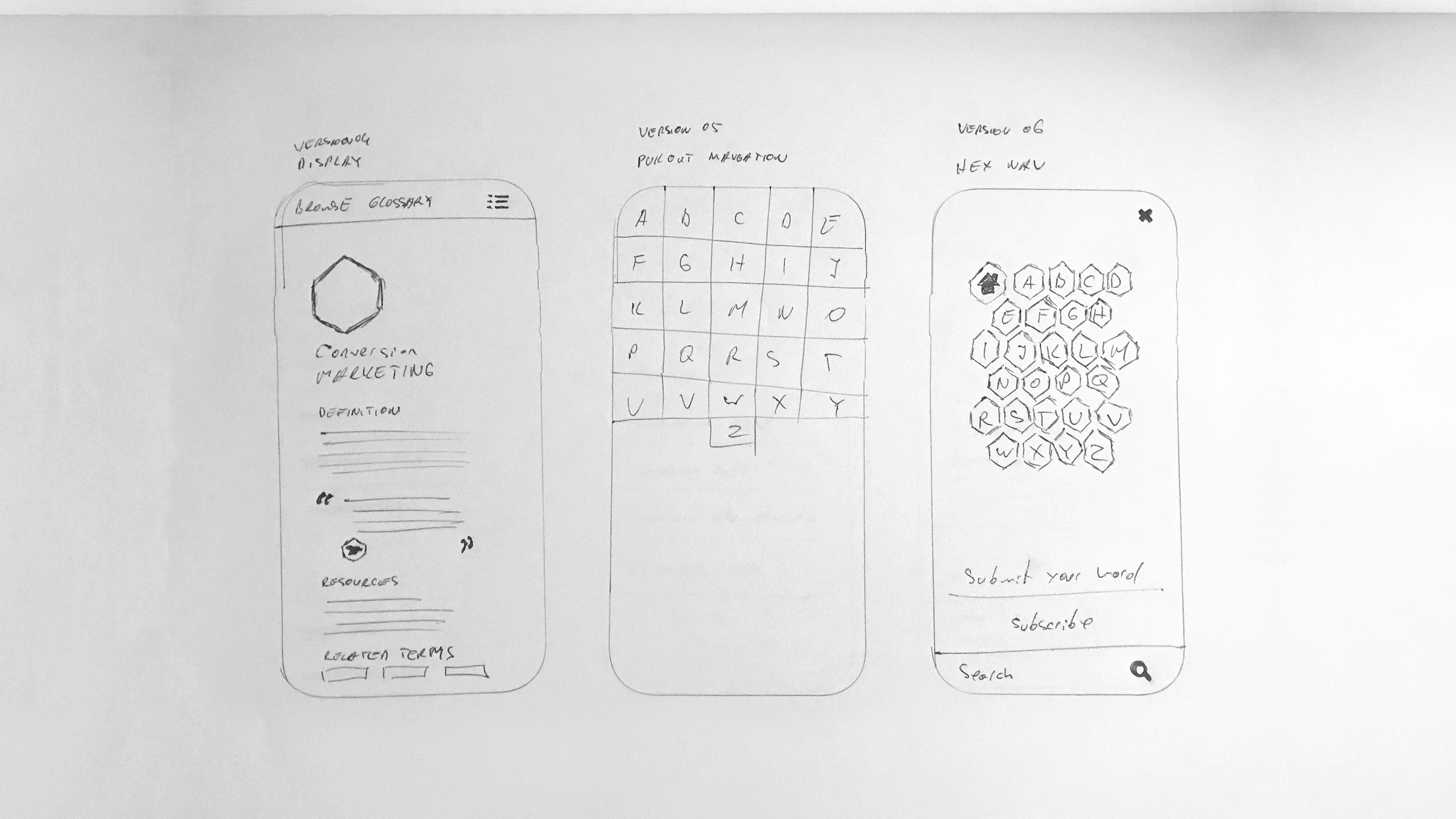 conversion-glossary-wireframe-sketches-03