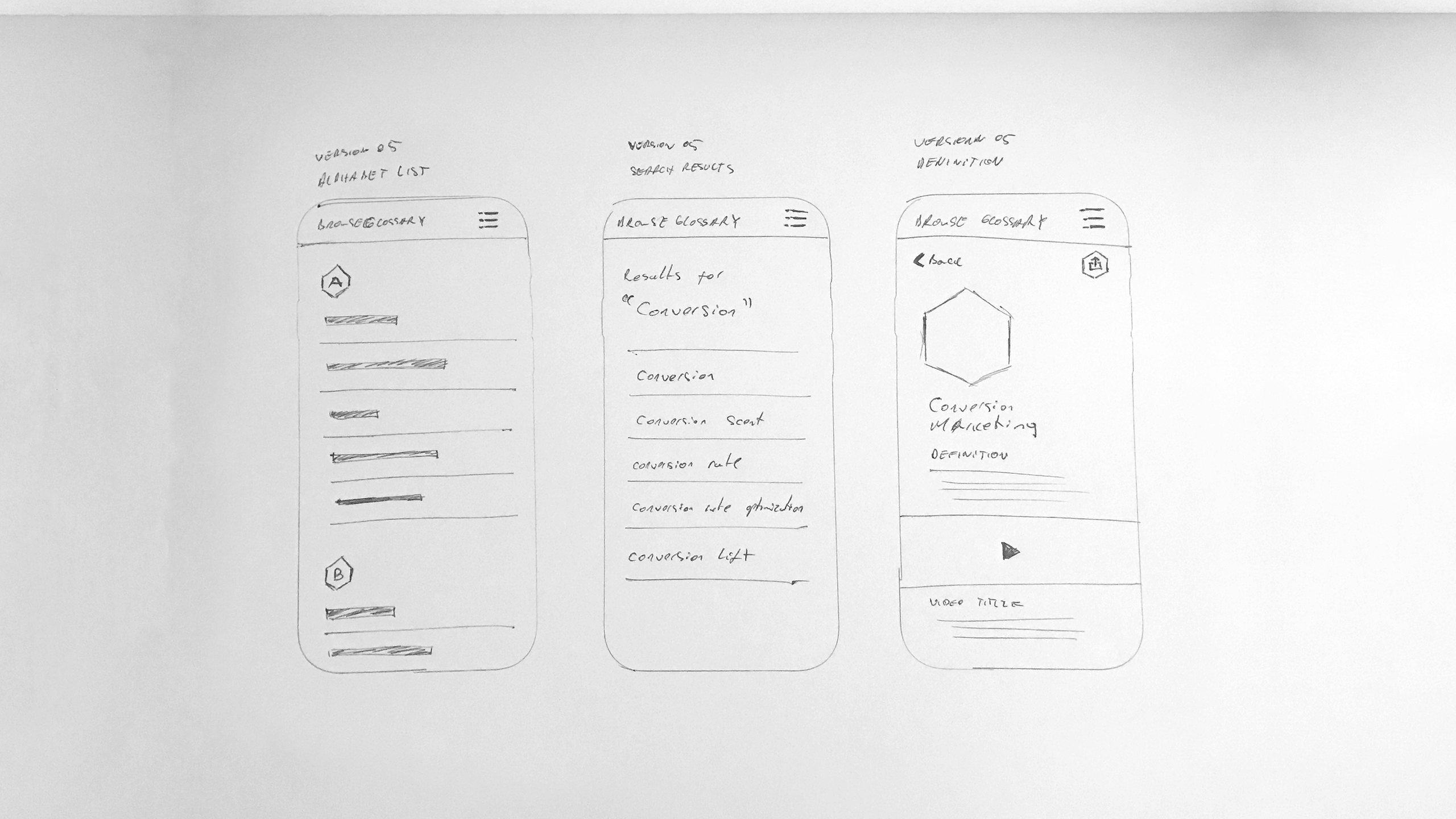 conversion-glossary-wireframe-sketches-04