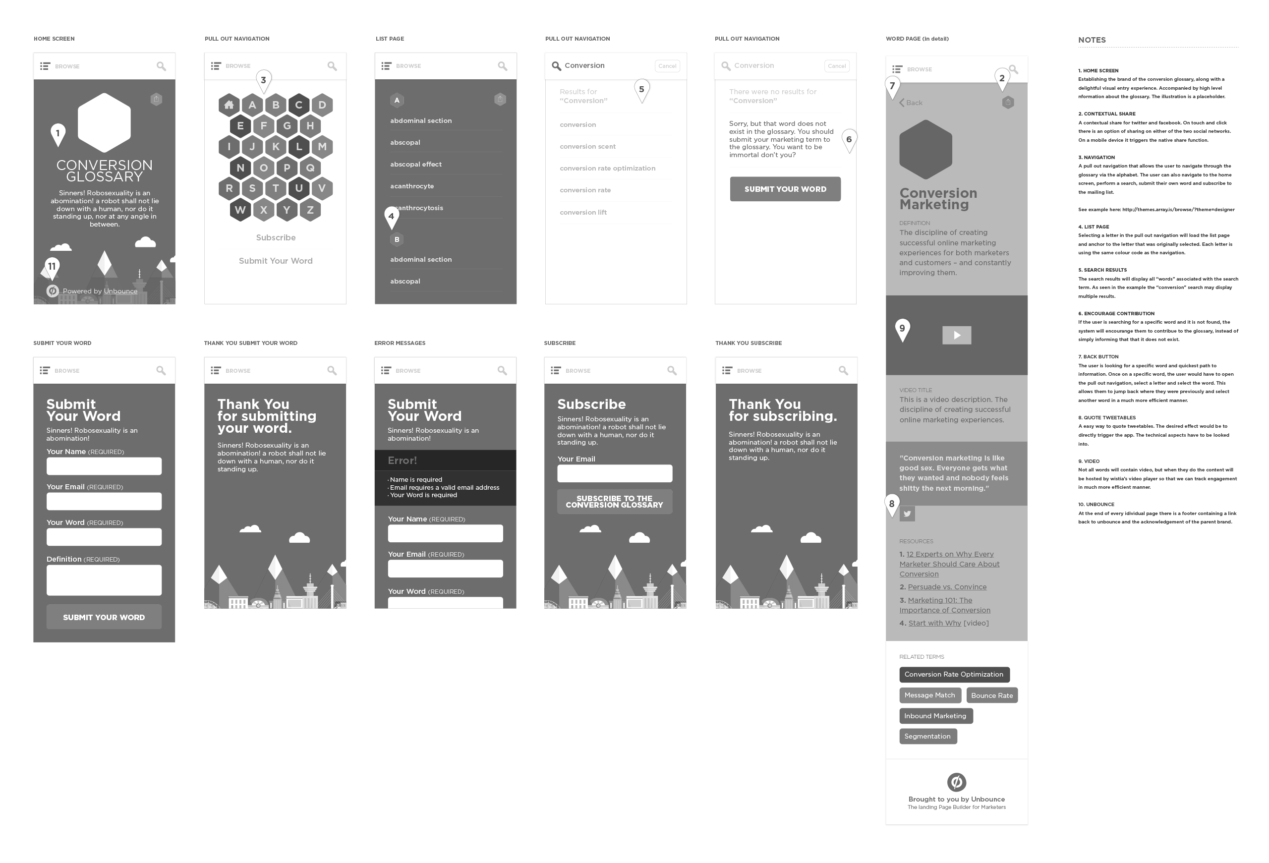 conversion-glossary-wireframes