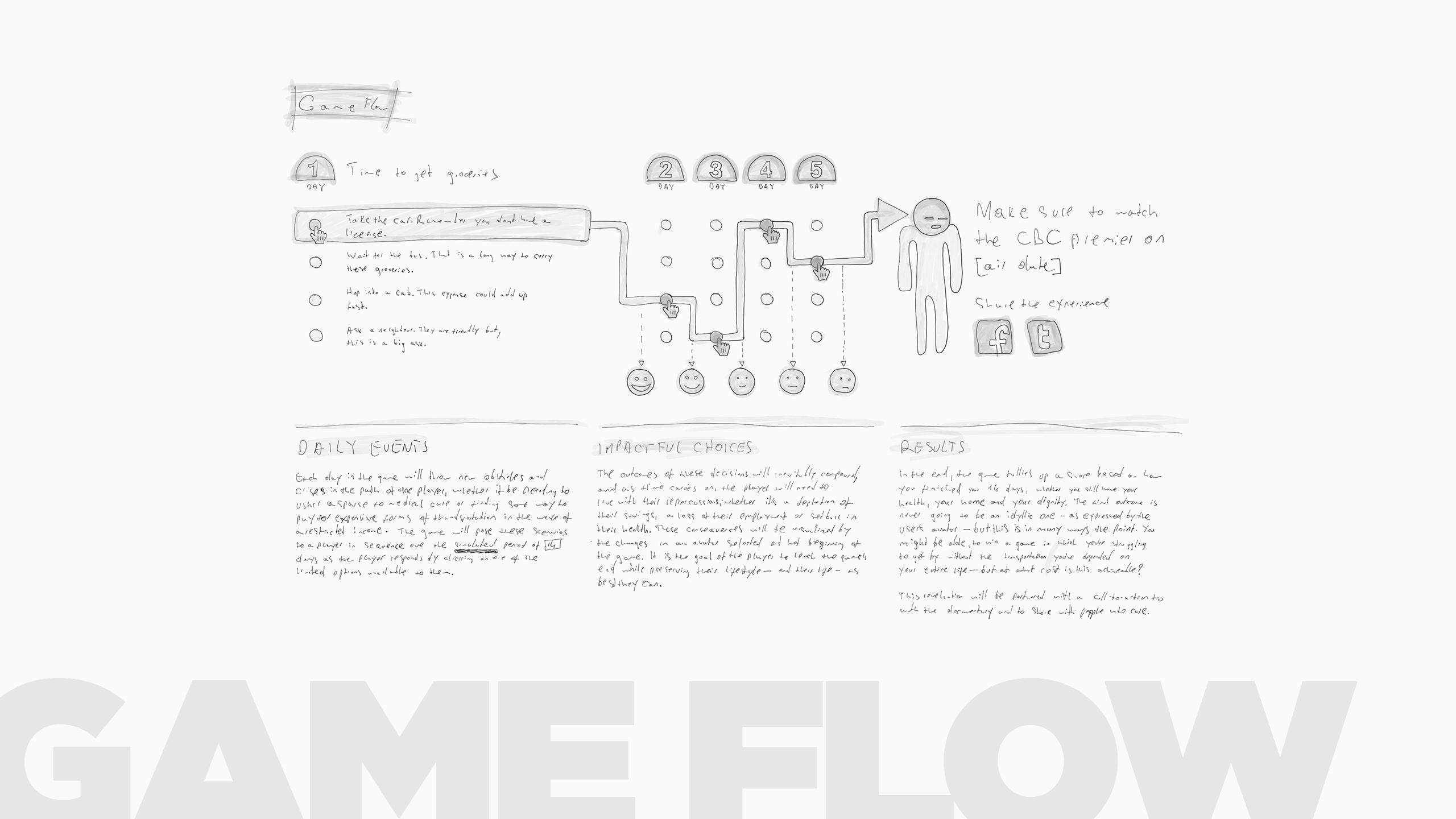 thegreylane-game-model-01
